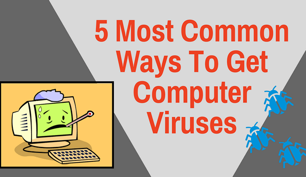 Common ways of getting infected with viruses and malware