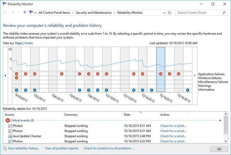 Windows reliability monitor showing multiple issues