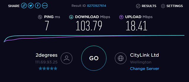 Download and upload speed measured by Speedtest