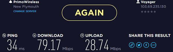 Download and upload speed on a 4G connection with good reception